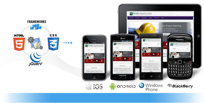 Cross platform ecommerce apps